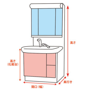 現状の洗面台のサイズを確認